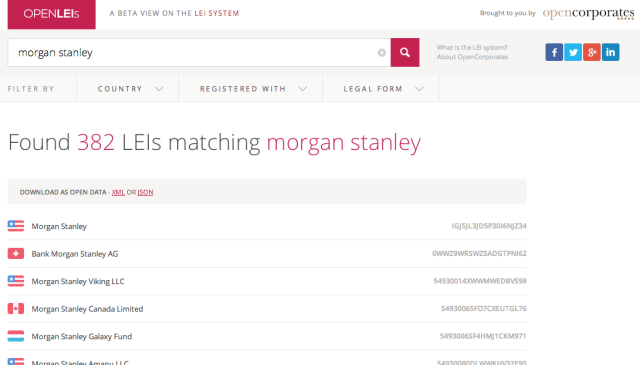Entities called Morgan Stanley in LEI system