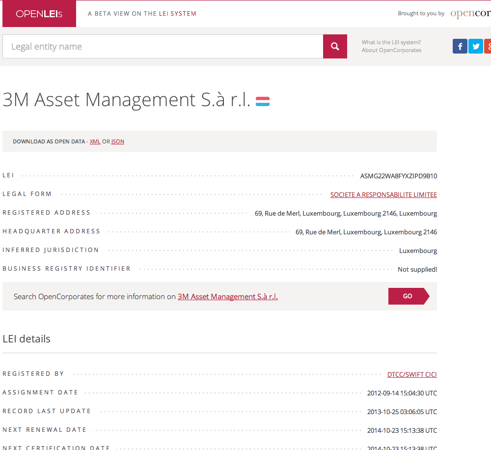 LEI Record for 3M Asset Management S.à r.l.