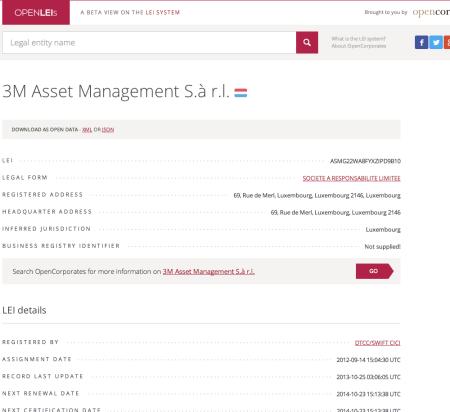 LEI Record for 3M Asset Management S.à r.l.